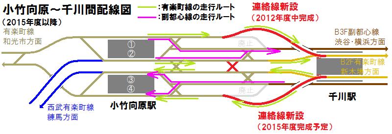 Kotakemukaihara201402_25_2